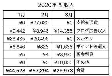 20200401_photo_1