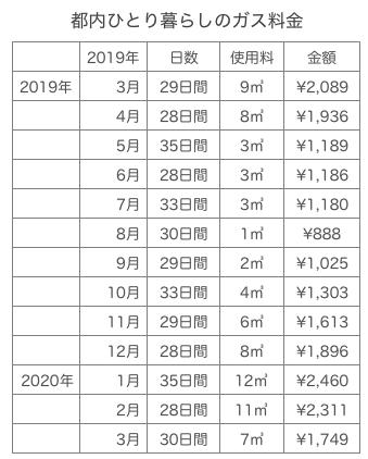 20200327_photo_2