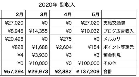 20200530_photo_1
