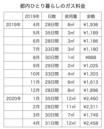 20200427_photo_3