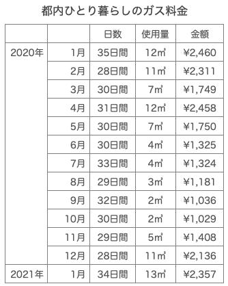 20210127_photo_2