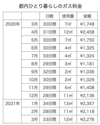20210330_photo_2