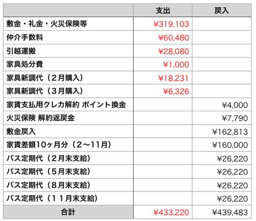20180324_photo_a