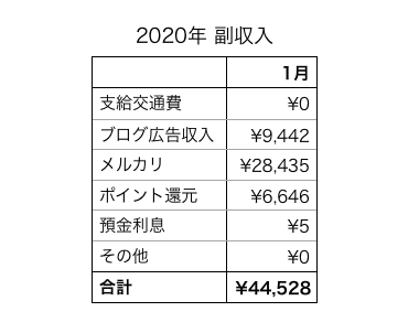 20200202_photo_1