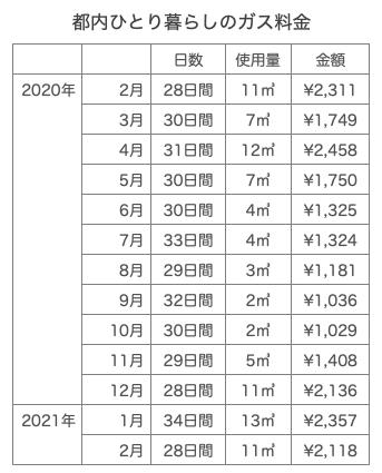 20210224_photo_2