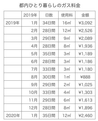 20200129_photo_2