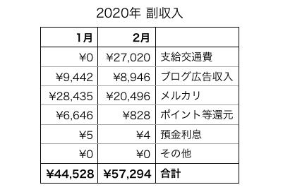 20200301_photo_11