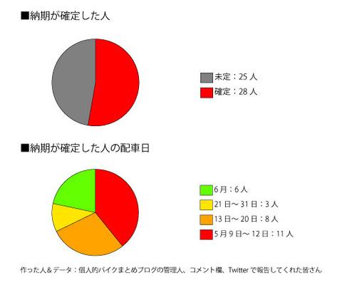 グラフ2号
