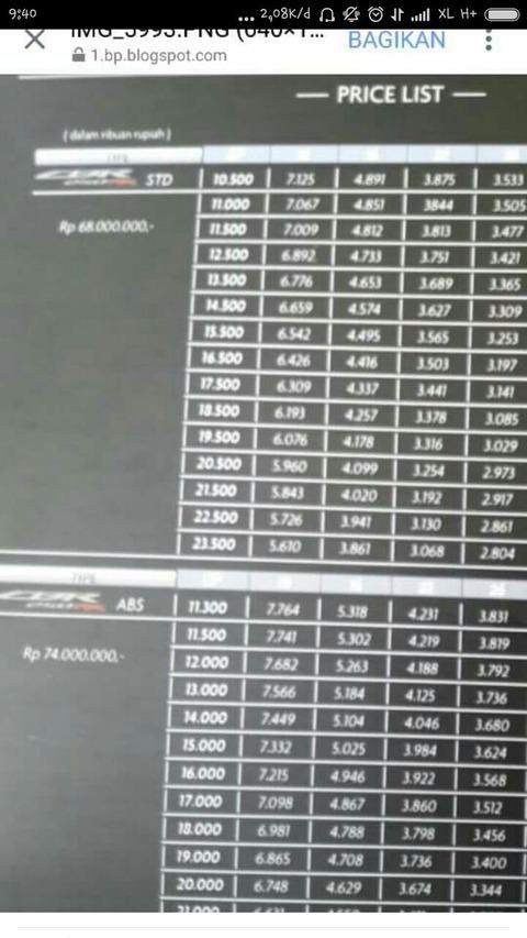 price-list-cbr250rr