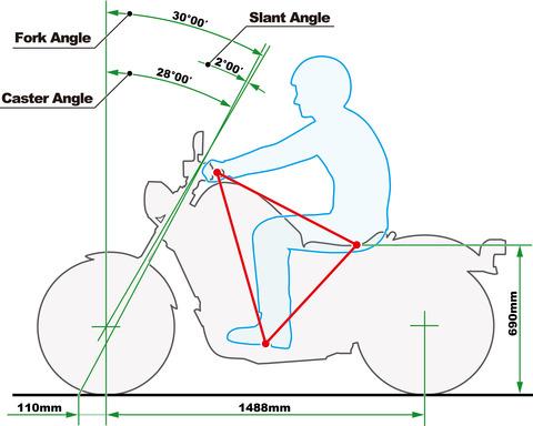 17_Honda_Rebel_dimensions_riding_position