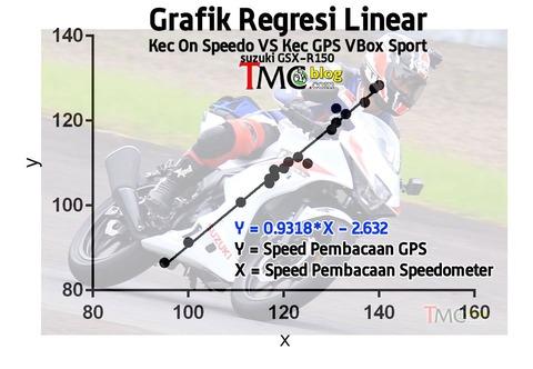 speedometer_GSX_R150_linear-2