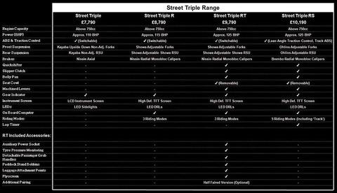 5StreetTripleRange-1