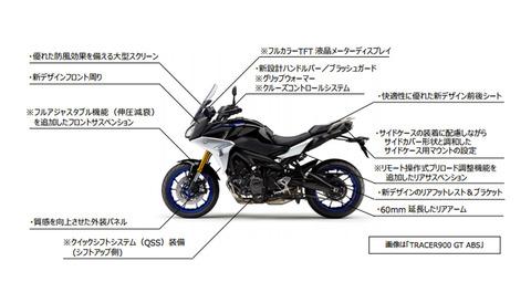 tracer900_fmap