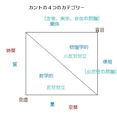 かてごり−1