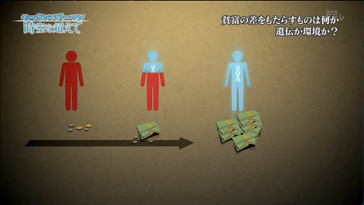 貧富の差をもたらすものは何か 遺伝か環境か?