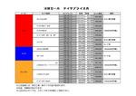 2015年09月タイヤキャンペーン価格表