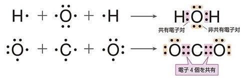 科学 化学 : Pararinpoppin in H...