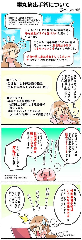 睾丸摘出手術について