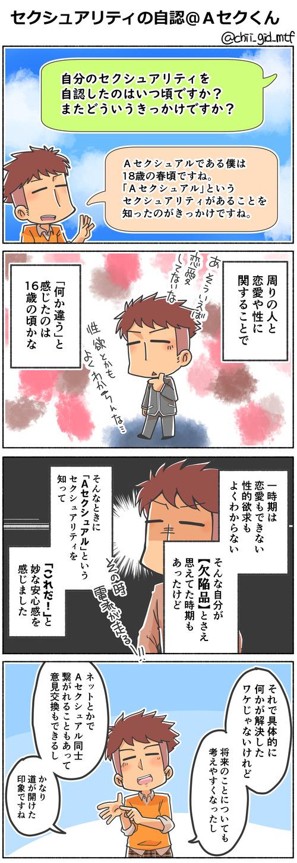 セクシュアリティの自認@Aセクくん