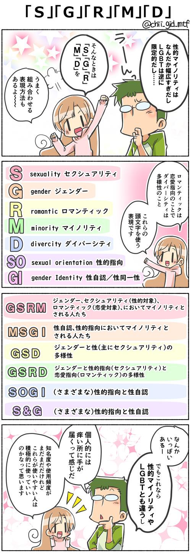 「S」「G」「R」「M」「D」