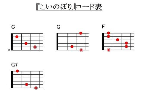 『こいのぼり』コード表