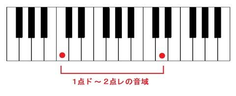 歌いやすい音域(ド~レ)