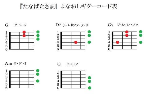 『たなばたさま』よなおしギターコード表