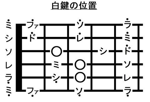 015フレットまでの音名(ドファラ)