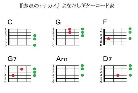 『赤鼻のトナカイ』よなおしギターコード表