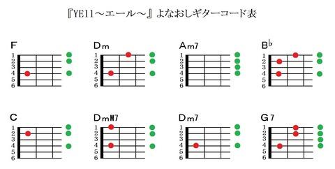『YELL~エール~』よなおしギターコード表
