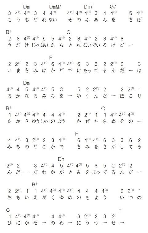 『YELL~エール~2』(KeyF)
