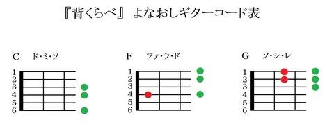 『背くらべ』よなおしギターコード表