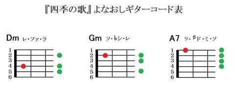 『四季の歌』よなおしギターコード表