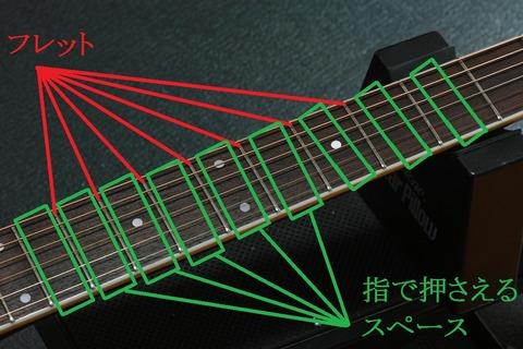 一般的なギターの指板構造