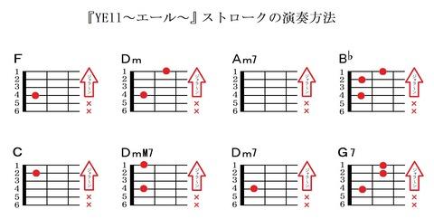 『YELL~エール~』よなおしギターコード表(ストローク)