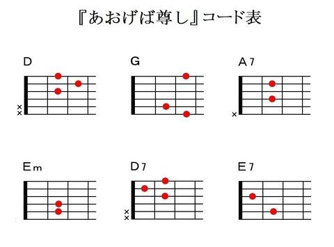 『あおげば尊し』ギターコード表(KeyG)