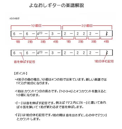 よなおしギターの楽譜解説