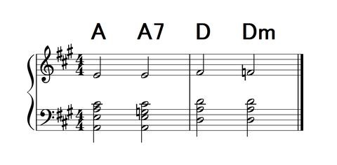 AA7DDmギター-1
