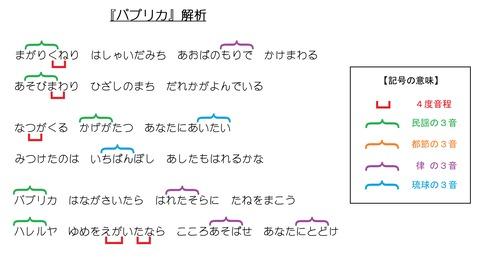 パプリカ(日本音階的解析完成)
