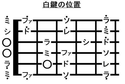 015フレットまでの音名(シレソ)