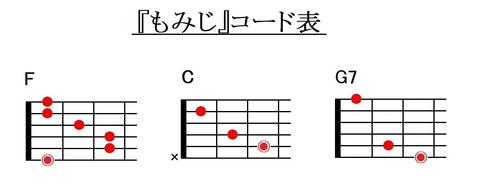 『もみじ』コード表(キイF)