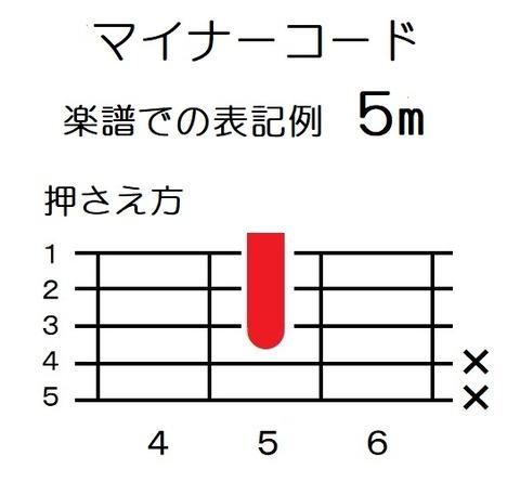 コードアナグラム(マイナーコード)