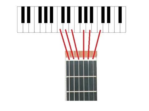 よなおしギターのチューニングと鍵盤