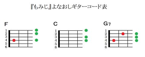 『もみじ』よなおしギターコード表(キイF)