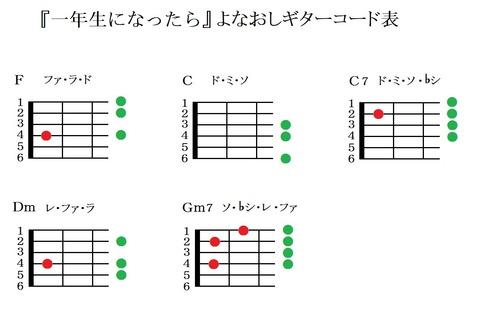 『一年生になったら』よなおしギターコード表