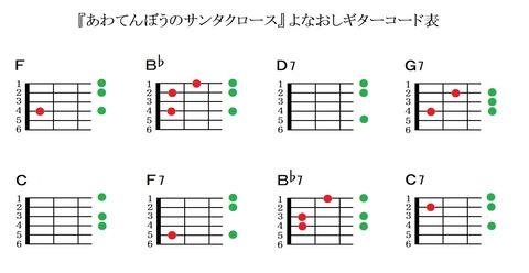 『あわてんぼうのサンタクロース』よなおしギターコード表