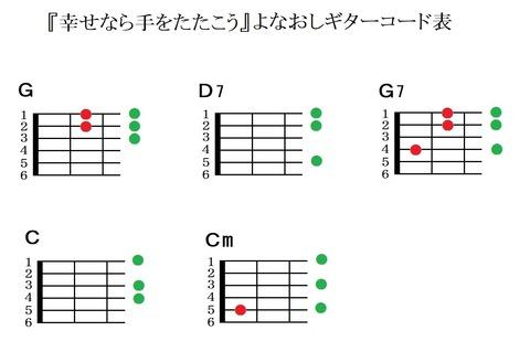 『幸せなら手をたたこう』よなおしギターコード表