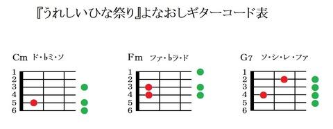 『うれしいひな祭り』よなおしギターコード表