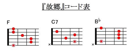 『ふるさと』コード表(キイF)