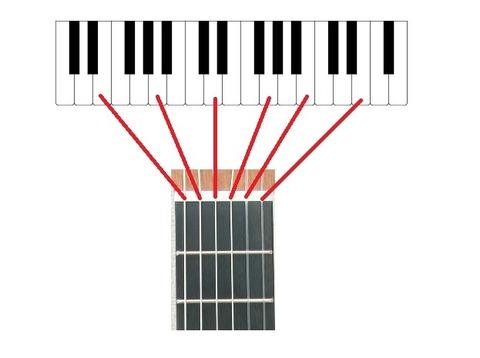 一般的なギターのチューニングと鍵盤